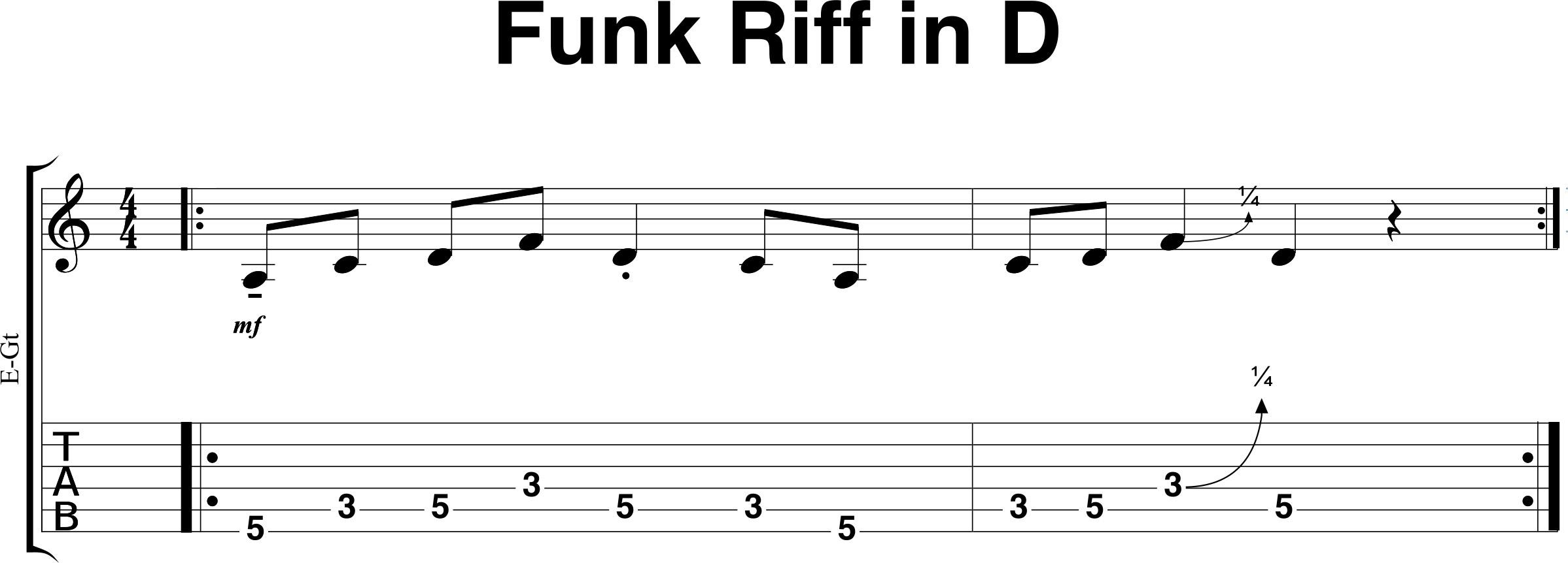 Guitar lick riffs