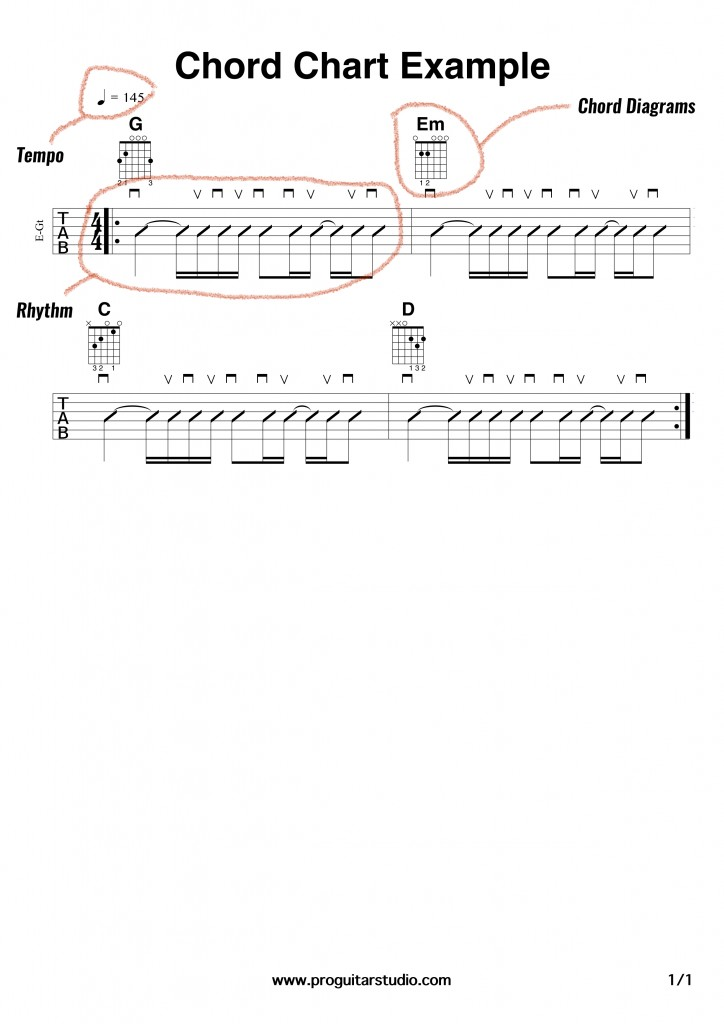Chord Chart Example